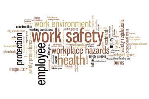 A word cloud related to employee sentiment