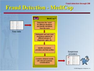 A screenshot of a presentation slide