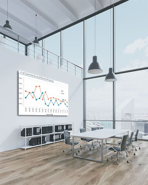 Office Meeting Area with Large Line Chart