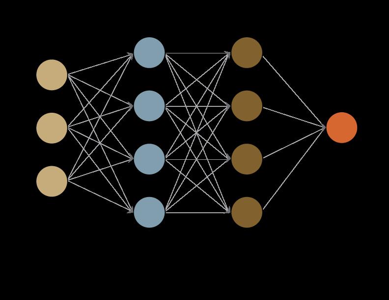 neural-network-diagram
